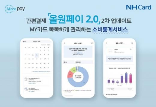 NH농협카드는 20일 간편결제 애플리케이션(앱) 올원페이의 2차 업데이트를 진행했다고 밝혔다. 사진은 이를 소개하는 모습. /사진=NH농협카드