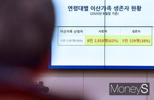 [머니S포토] 통일부 종합감사, 이산가족 생존자 현황 질의받는 '이인영'