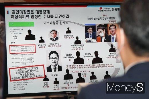 [머니S포토] 이스타게이트 의혹 제기하는 정동만 의원
