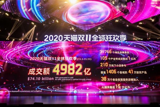 국내 패션·뷰티업체들이 지난 1~11일 진행된 중국 광군제 기간 큰 성과를 얻었다. 올해 광군제에선 약 83조원 규모의 거래가 이뤄졌고 한국은 판매량 상위 3위권에 자리했다. /사진=알리바바그룹