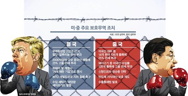 길 잃은 '메이드인 코리아'… '외산'이 안방까지 점령