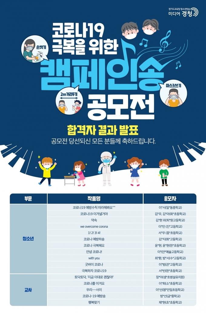 경기도교육청, '코로나19 극복 캠페인 홍보곡 공모전' 수상작 15곡 선정. / 사진제공=경기도교육청