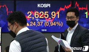 '2625.91' 또 코스피 신기록… 여전한 '외국인 순매수' 행진