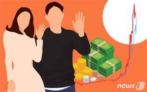 '삼성생명 –7.9%' 증시활황에도 변액보험은 마이너스 수익률
