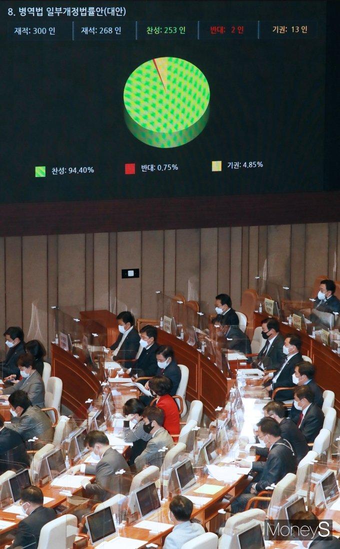 [머니S포토] BTS 등 한류스타 입영 연기 가능…국회 '병역법' 개정안 통과