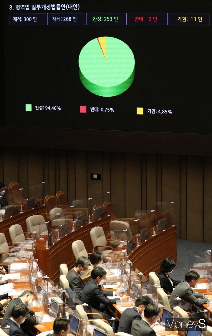 [머니S포토] 병역법 개정안 통과된 국회 본회의