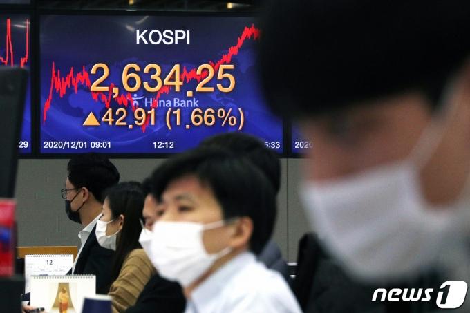 지난 1일 서울 중구 명동 하나은행 딜링룸 전광판 모습. 2일 코스피 지수는 2670선을 돌파하며 초강세를 보이고 있다./사진=뉴스1DB