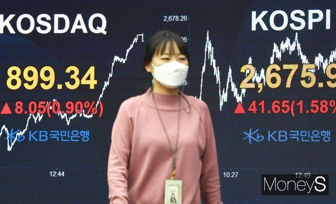 [머니S포토] 코스피, 2670선 마감…'사상 최고가 재갱신'
