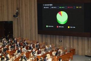 558조 예산안 본회의 통과… 6년 만에 '법' 지켰다