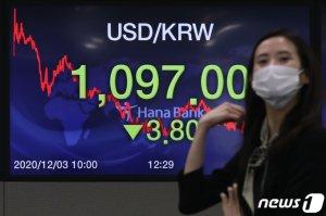 """환율 1100원 붕괴… """"원화 강세, 내년 상반기까지 간다"""""""