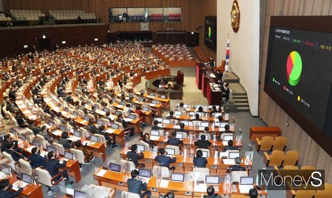 [머니S포토] 공정경제3법 '3%룰' 상법 국회 본회의 통과