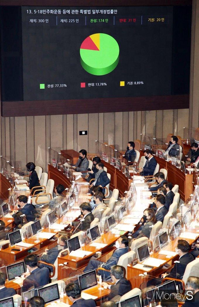 [머니S포토] 5.18 특별법, '찬성 174·반대 31·기권 20' 국회 본회의 가결