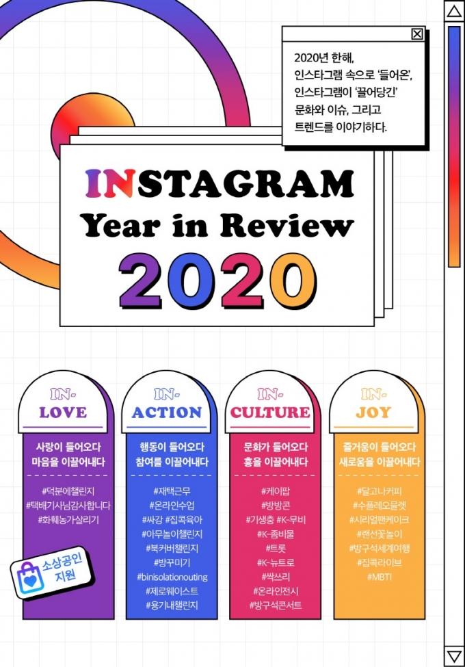 인스타그램이 2020년 한 해를 주도한 트렌드를 돌아보는 연말결산 인포그래픽 'YEAR IN REVIEW 2020'을 발표했다. /사진=인스타그램 제공