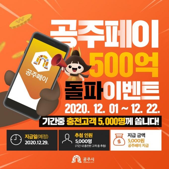 공주시, '공주페이' 500억 돌파기념 새해맞이 이벤트 실시
