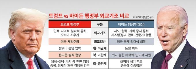/그래픽=김은옥 기자