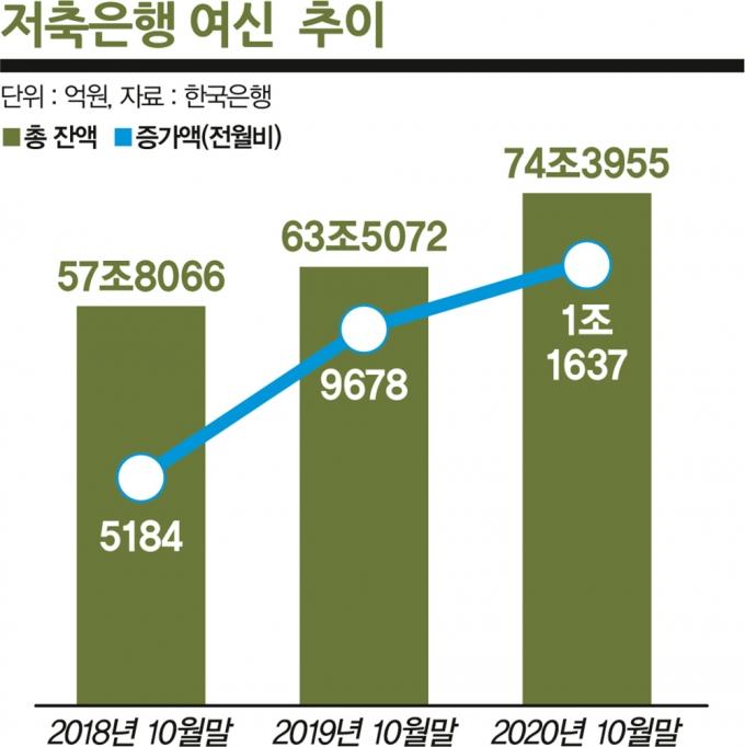 그래프=김은옥 기자