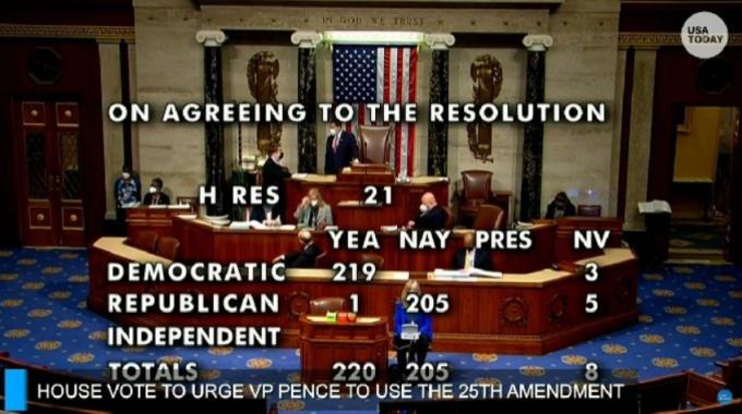 미국 하원이 마이크 펜스 부통령에게 수정헌법 25조를 발동해 도널드 트럼프 대통령을 축출하도록 촉구하는 결의안을 통과시켰다. /사진=머니투데이(USA투데이 유튜브 영상 캡처)