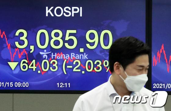 지난 15일 오후 서울 중구 하나은행 본점 딜링룸 전광판에 코스피지수가 전 거래일 대비 64.03포인트(2.03%) 내린 3,085.90을 나타내고 있다./사진=뉴스1
