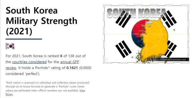 한국의 군사력이 전세계에서 6번째인 것으로 나타났다. /사진=글로벌 파이어파워 캡처