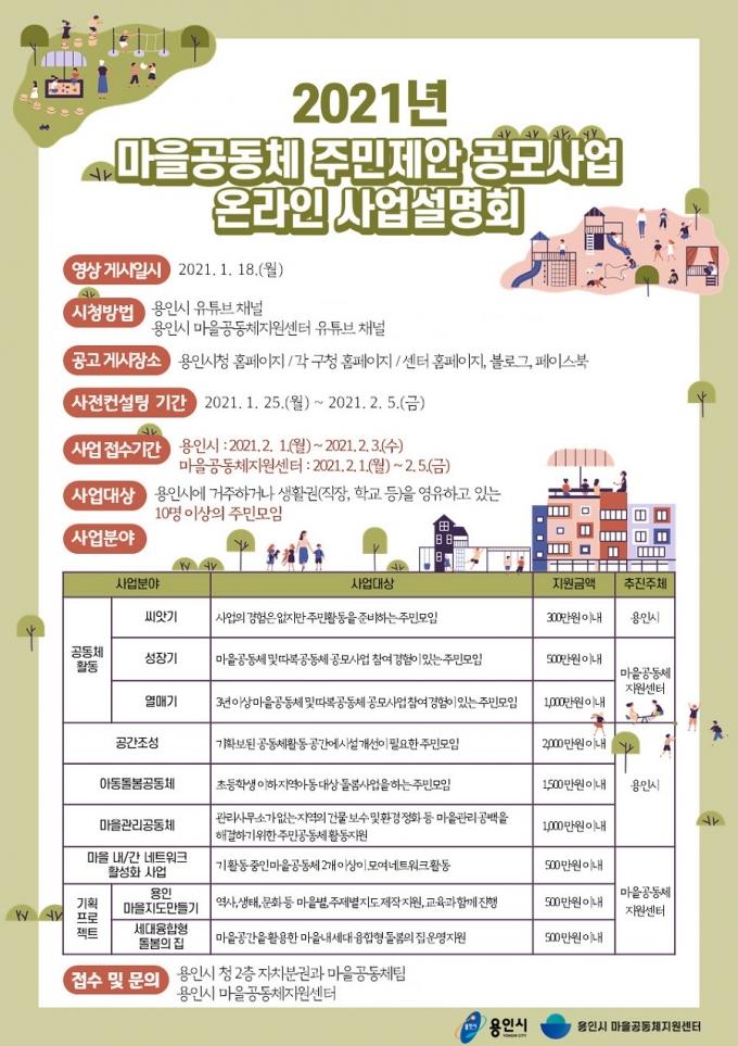 2021년 마을공동체 주민제안 공모사업 포스터. / 사진제공=용인시