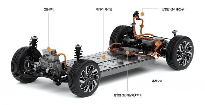 올해 새롭게 모습을 드러내는 전기차에는 전기차 전용 설계가 적용돼 많은 관심이 쏠린다. /사진제공=현대자동차그룹