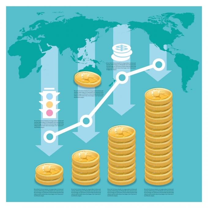 국제 금융시장의 기준이 되는 미국 국채 10년물 금리가 최근 급등하면서 카드업계가 이를 예의주시하고 있다./사진=이미지투데이