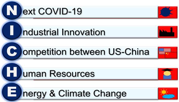 한국과학기술기획평가원이 선정한 바이든 시대 미국 5대 과학기술정책 이슈 /자료=한국과학기술기획평가원