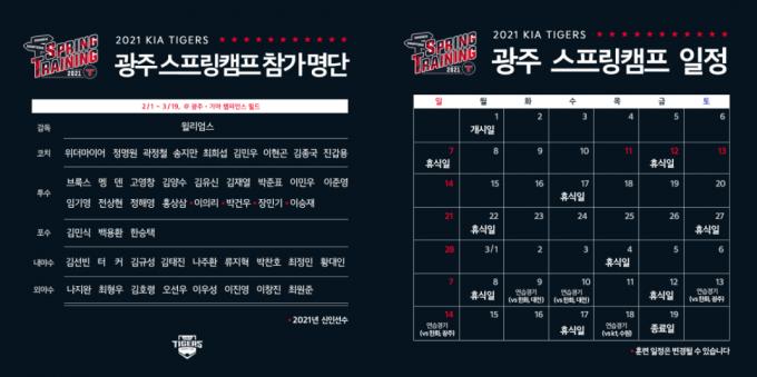 KIA 타이거즈 구단이 2021시즌  스프링캠프 참가명단과 일정을 발표했다. /사진=KIA 타이거즈 제공
