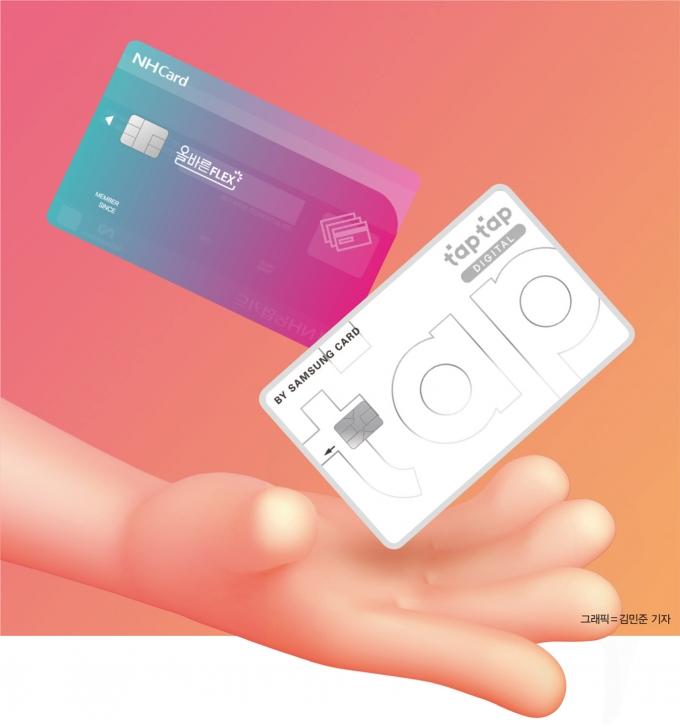 [머니vs머니] '혼설족' 넷플릭스 보려면 삼성카드, 쇼핑하려면 NH농협카드