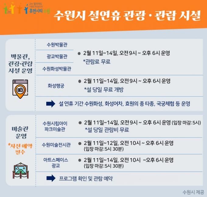 수원시 설 연휴 관광 및 관람시설 안내. / 사진제공=수원시
