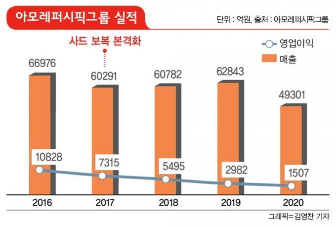 """""""제2의 사드 될라""""… 중국 몽니에 긴장하는 한국 기업"""