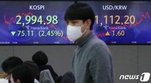 홍콩 인지세 인상·비트코인 급락… 악재 겹치며 붕괴된 3000