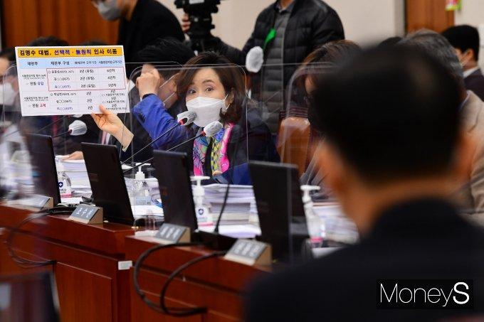 [머니S포토] 법원행정처장에게 질의하는 전주혜 의원