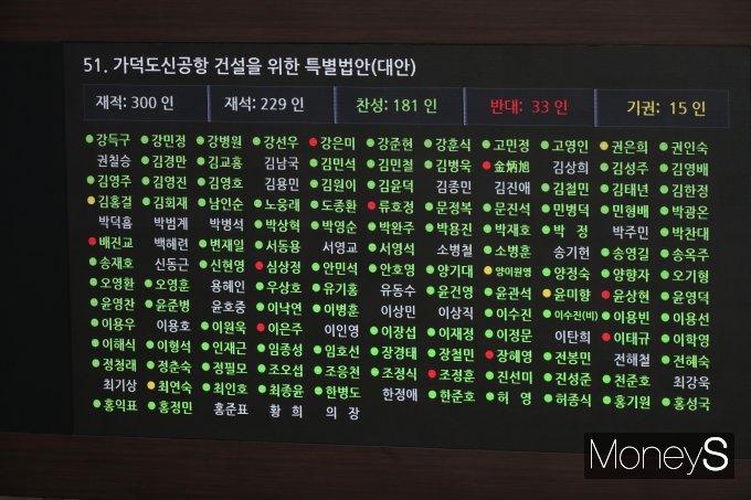 [머니S포토] '가덕도신공항 특별법' 본회의 가결