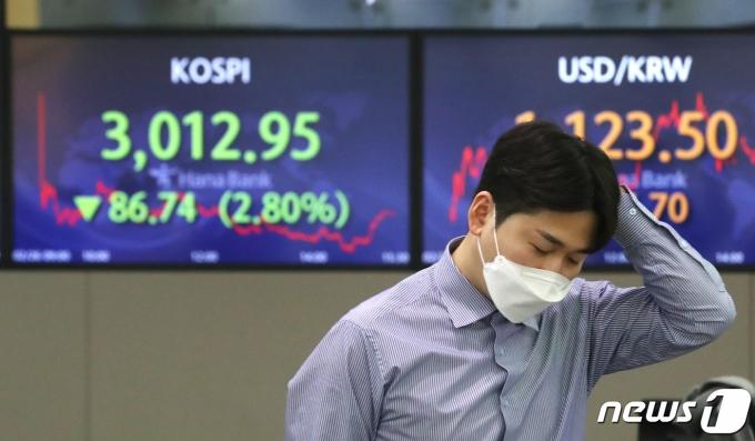지난 26일 오후 서울 중구 하나은행 명동점 딜링룸 전광판에 코스피 지수가 전일 대비 86.74포인트(2.8%) 하락한 3,012.95를 나타내고 있다. /사진=뉴스1