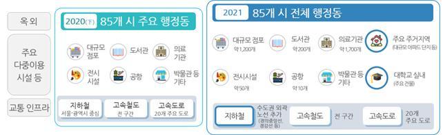5G 서비스 품질평가 계획 /자료=과기정통부
