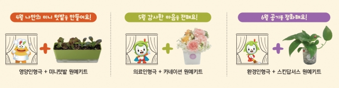 2021년 유아예방 교육 키트. / 사진제공=수원시