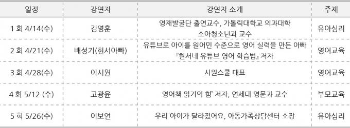 '잼플레이스' 언택트 클래스 특강 /자료=SKT