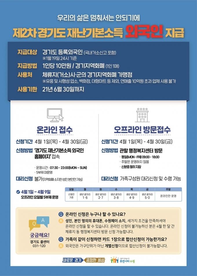 제2차 경기도 외국인 재난기본소득 신청 안내문. / 사진제공=수원시