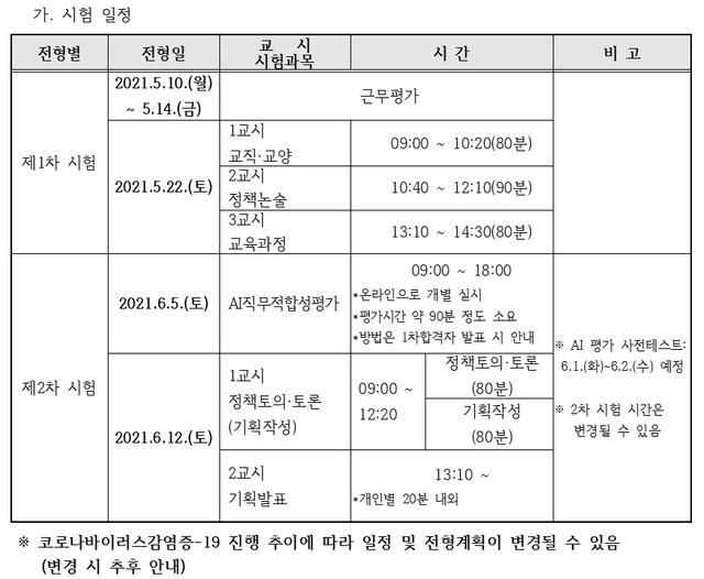 2021년 경기도교육전문직원임용 공개전형 시행요강 시험일정. / 자료제공=경기도교육청