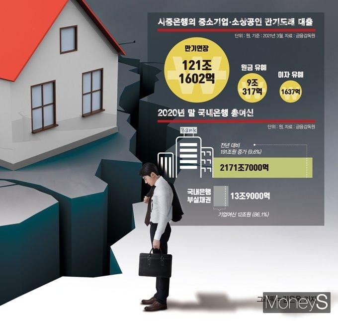 시행사들, 올 9월 '대형 위기' 온다… '로또 청약' 뒤엔 미분양