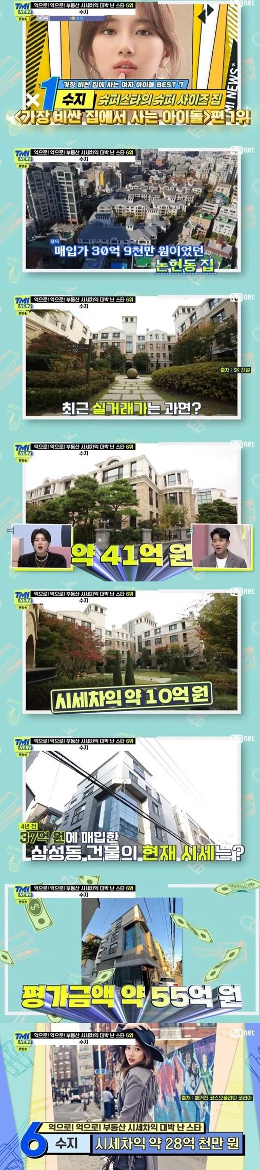 가수 겸 배우 수지가 부동산 시세차익 대박 난 스타 6위에 올랐다. /사진=Mnet 방송캡처