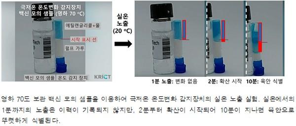 """""""백신 보관 잘 됐나""""…국내연구진, 온도 감지장치 개발"""
