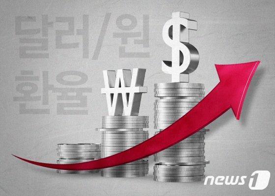"""달러보험으로 환차익?…금감원 """"환손실 리스크 제거하라"""""""