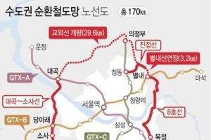 의정부시, 지하철 8호선 남양주 별가람역∼의정부 탑석역 연장 건의