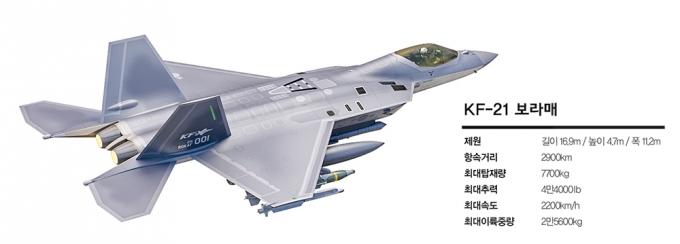 불가능에 도전한 '첫 국산 전투기' 드디어 창공을 가르다
