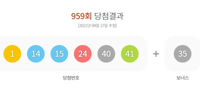 제959회 로또6/45 1등 당첨번호(동행복권 홈페이지 갈무리) © 뉴스1