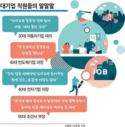"""""""아 사장형, 연봉이 왜 이래?""""… 할 말 하는 MZ세대"""