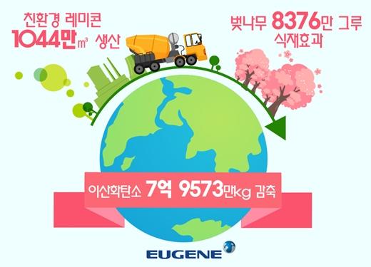 유진기업과 동양이 친환경 레미콘 출하량 1000만㎥를 돌파했다. /사진제공=유진그룹