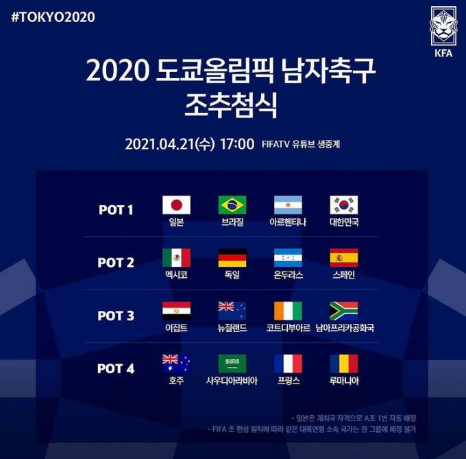 2021 도쿄올림픽 남자축구 조별라운드 조추첨이 21일 오후 5시(한국시각) 스위스 취리히 국제축구연맹(FIFA) 본부에서 거행된다. /사진=대한축구협회 공식 인스타그램